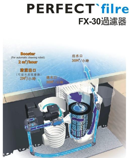Célèbre FX30过滤器-泳池设备|水疗设备|桑拿设备|广州玛吉伦游泳池设备有限公司 QZ21
